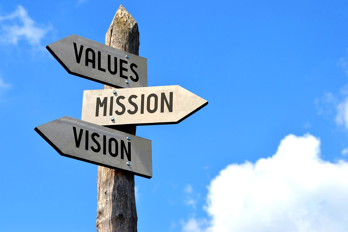 Signpost directions to Values. Mission and Vision